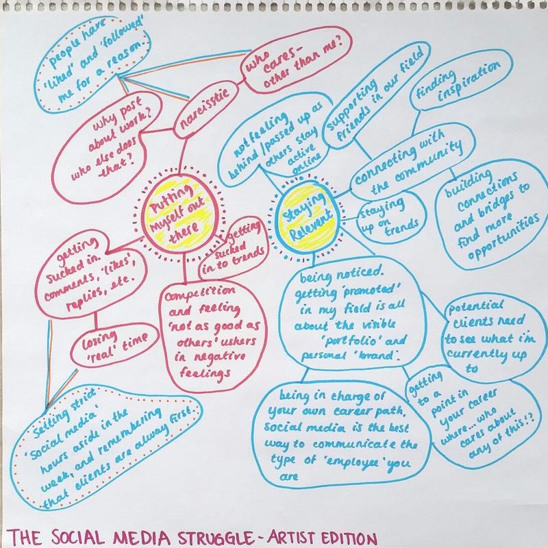 Social Media Artist Struggle